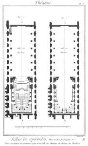 Plan de la Salle des Machines
